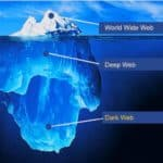 iceburg image - world wide web above water line, deep web below, dark web, lowest point labels
